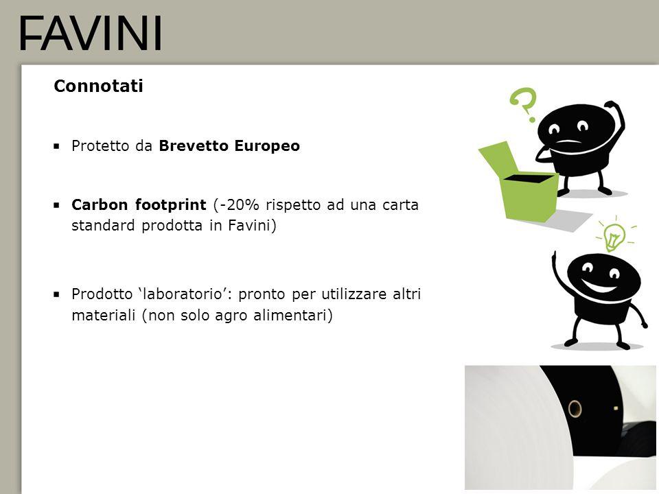 Connotati Protetto da Brevetto Europeo