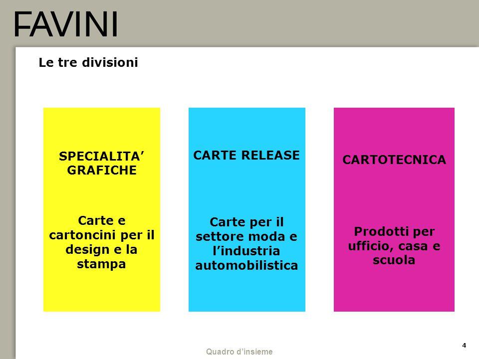 Carte e cartoncini per il design e la stampa CARTE RELEASE