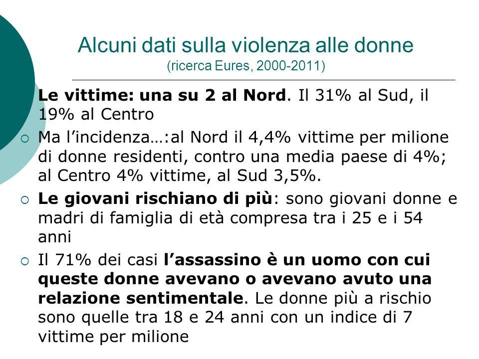 Alcuni dati sulla violenza alle donne (ricerca Eures, 2000-2011)