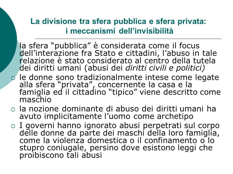 La divisione tra sfera pubblica e sfera privata: i meccanismi dell'invisibilità