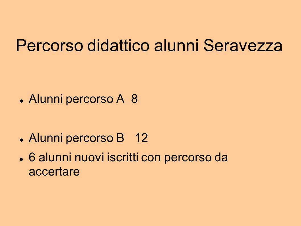 Percorso didattico alunni Seravezza