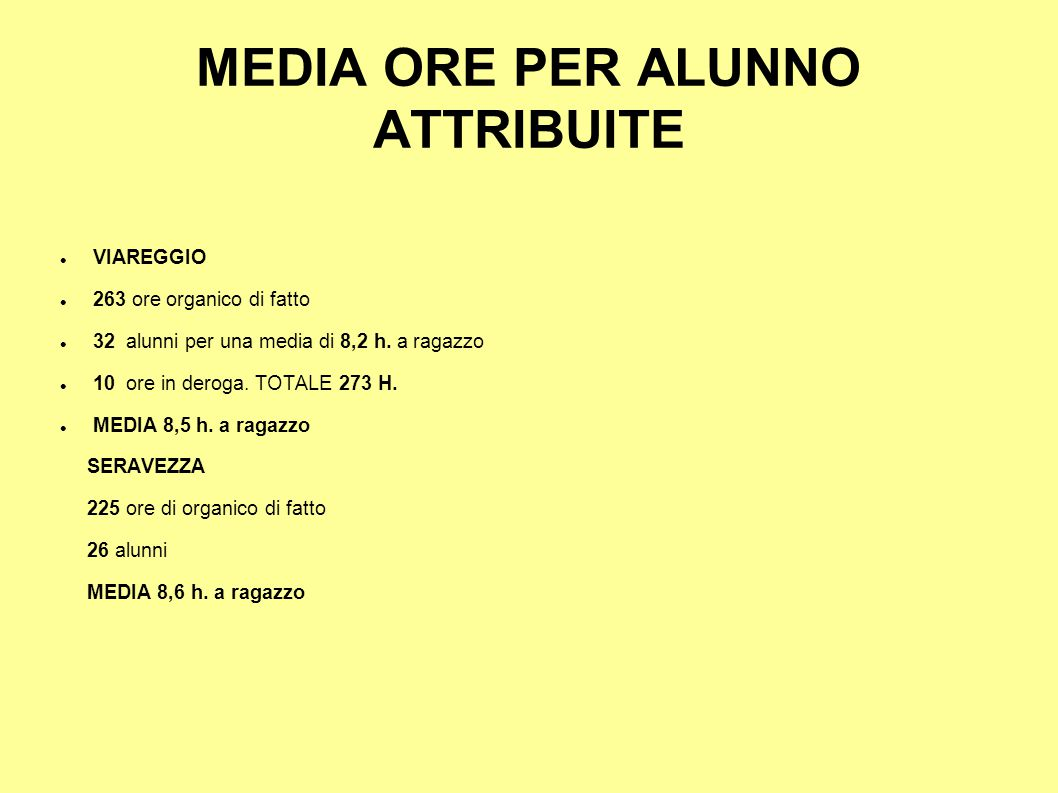MEDIA ORE PER ALUNNO ATTRIBUITE