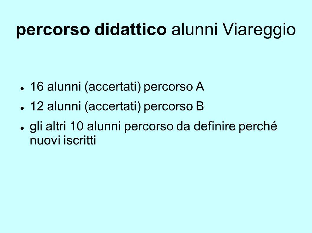 percorso didattico alunni Viareggio