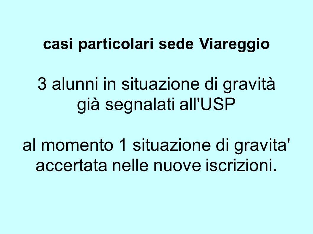 casi particolari sede Viareggio 3 alunni in situazione di gravità già segnalati all USP al momento 1 situazione di gravita accertata nelle nuove iscrizioni.