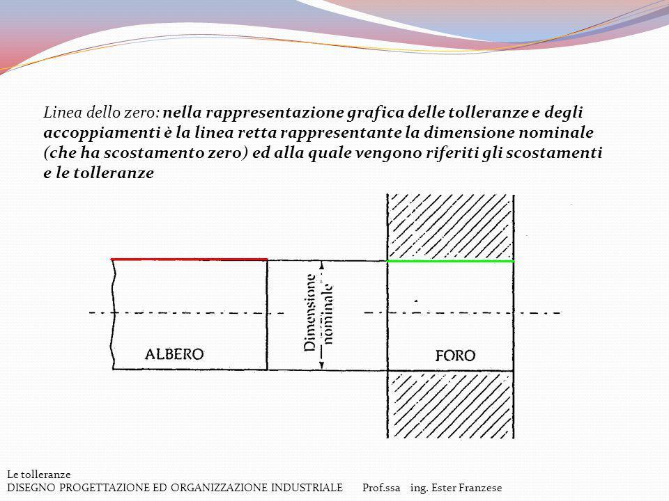 Linea dello zero: nella rappresentazione grafica delle tolleranze e degli accoppiamenti è la linea retta rappresentante la dimensione nominale (che ha scostamento zero) ed alla quale vengono riferiti gli scostamenti e le tolleranze