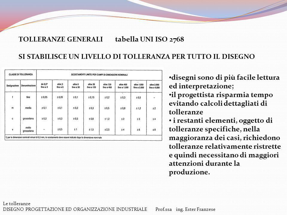 TOLLERANZE GENERALI tabella UNI ISO 2768