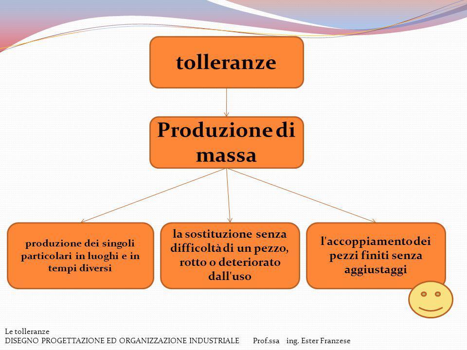 tolleranze Produzione di massa