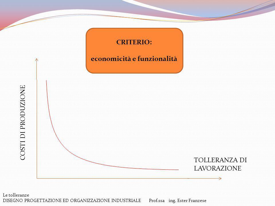 economicità e funzionalità