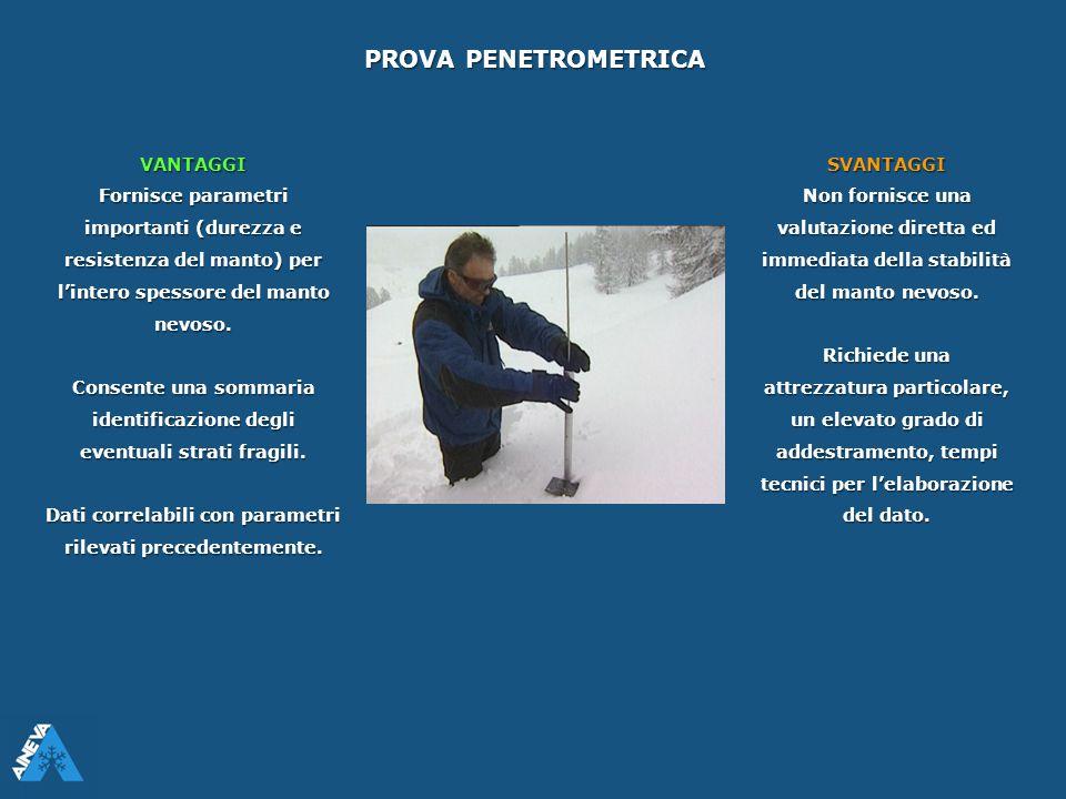 PROVA PENETROMETRICA VANTAGGI