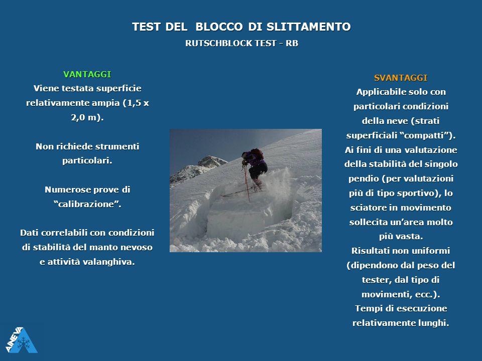 TEST DEL BLOCCO DI SLITTAMENTO