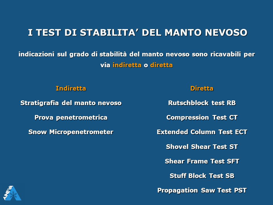 I TEST DI STABILITA' DEL MANTO NEVOSO
