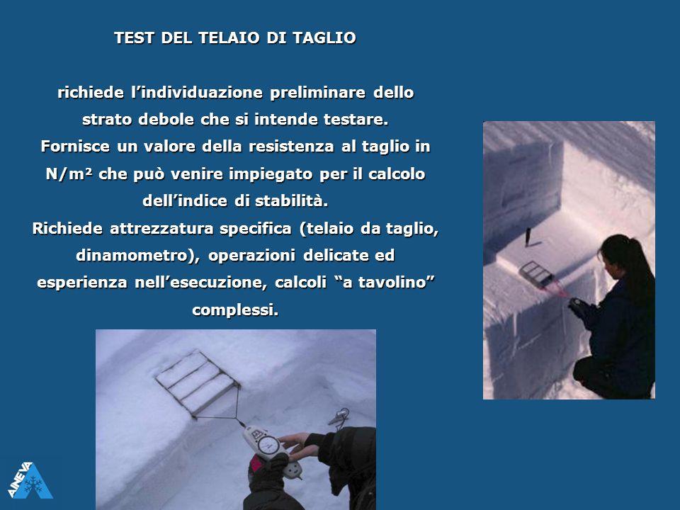 TEST DEL TELAIO DI TAGLIO