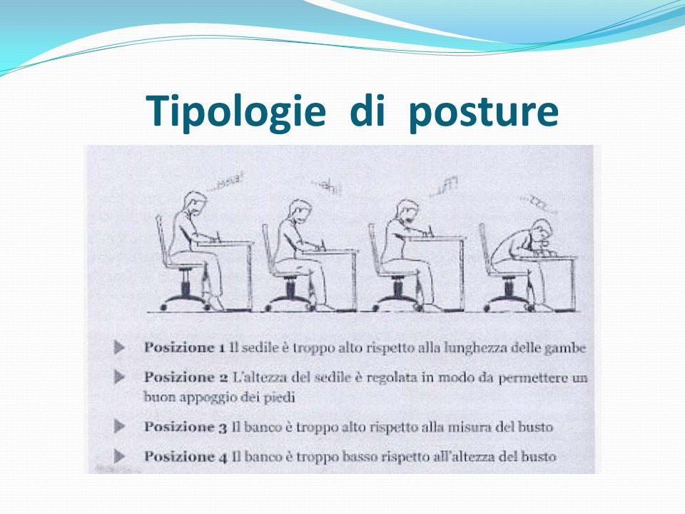Tipologie di posture