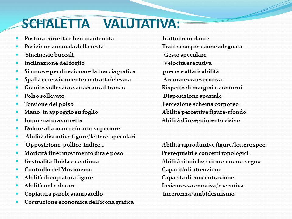 SCHALETTA VALUTATIVA: