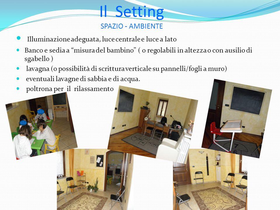 Il Setting SPAZIO - AMBIENTE
