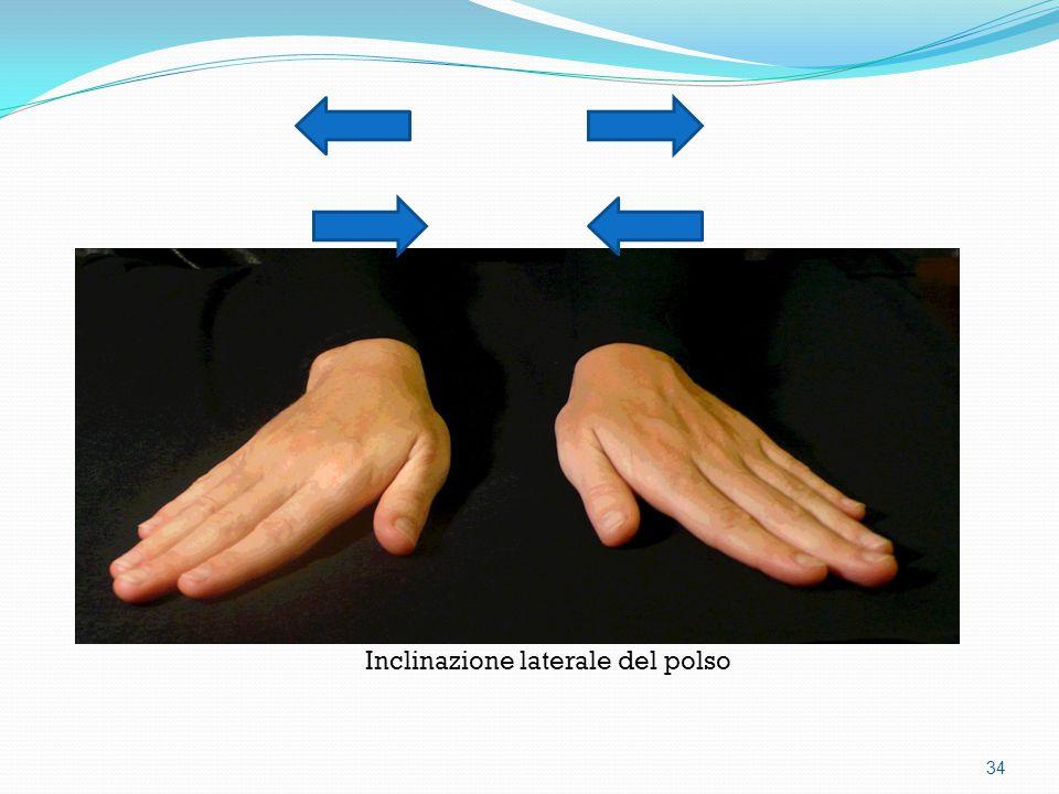 Inclinazione laterale del polso