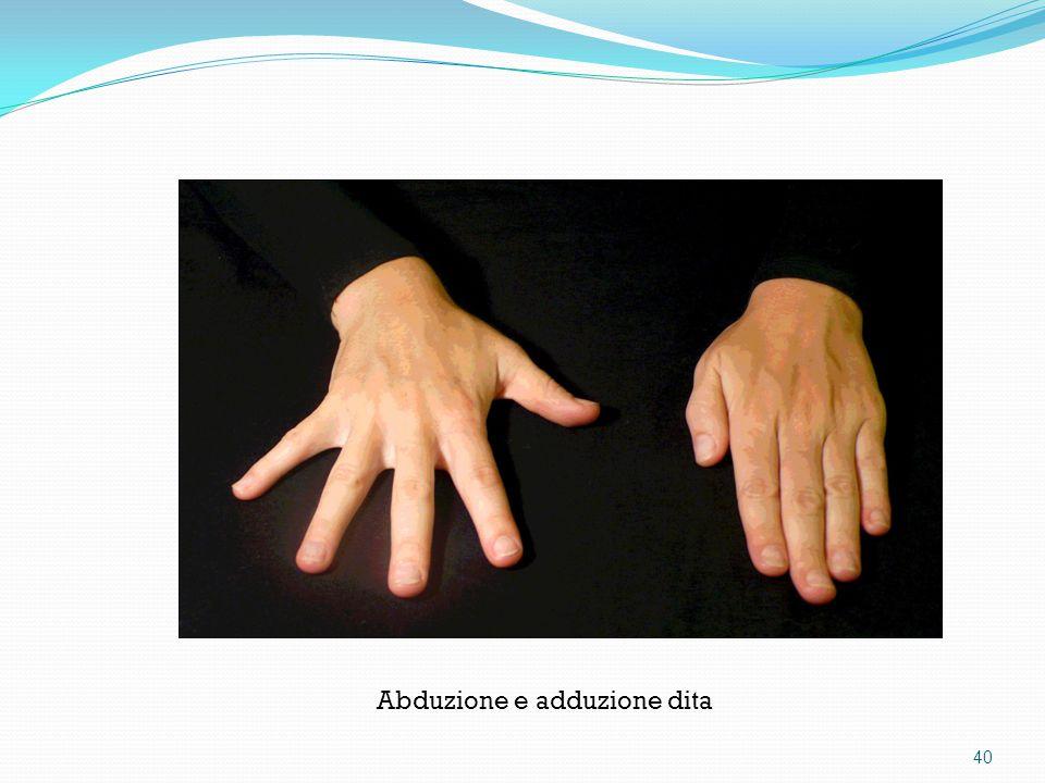 Abduzione e adduzione dita