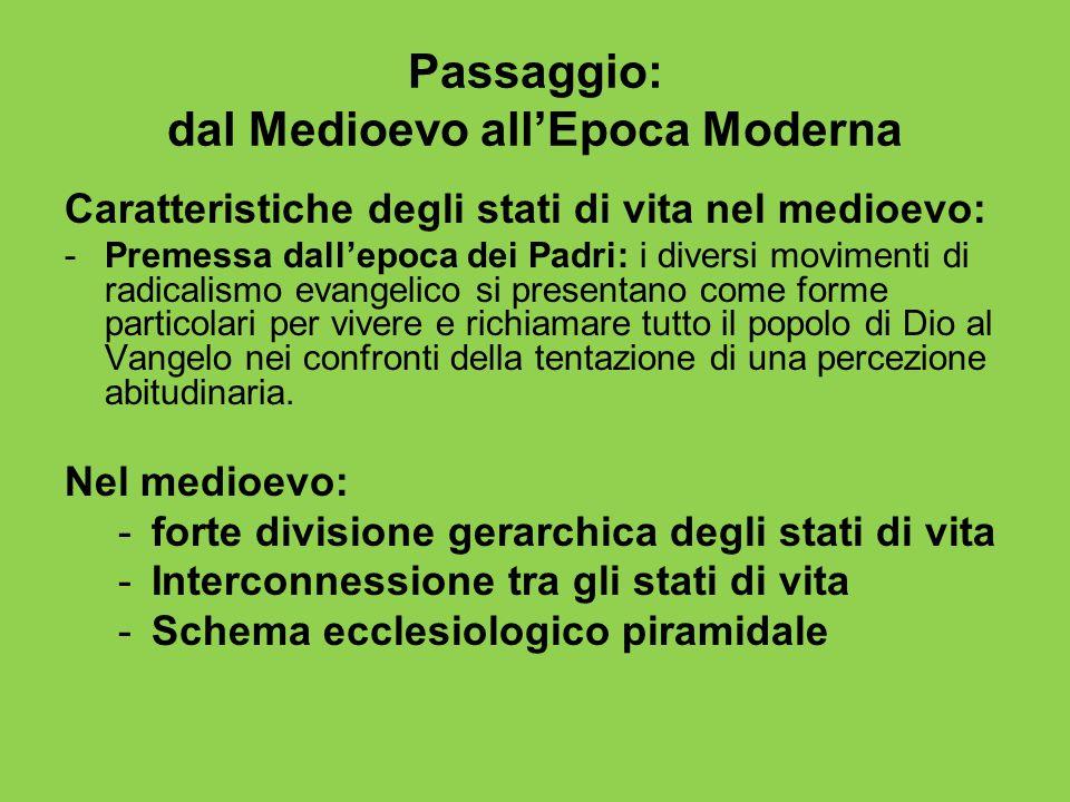 Passaggio: dal Medioevo all'Epoca Moderna