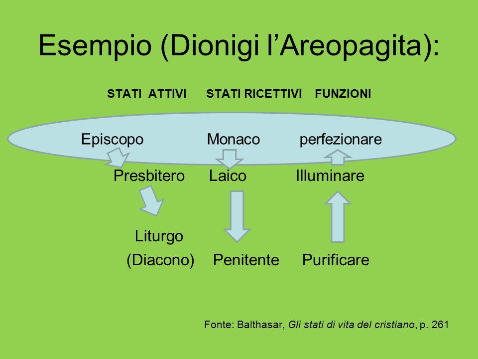 Esempio (Dionigi l'Areopagita):