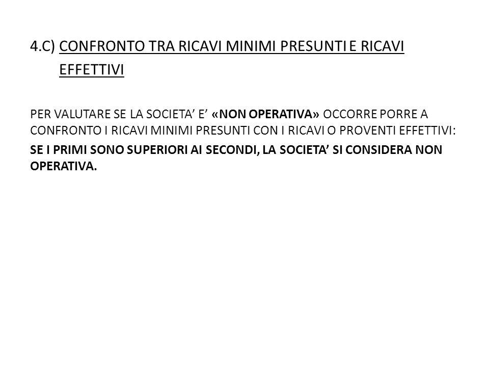4.C) CONFRONTO TRA RICAVI MINIMI PRESUNTI E RICAVI EFFETTIVI