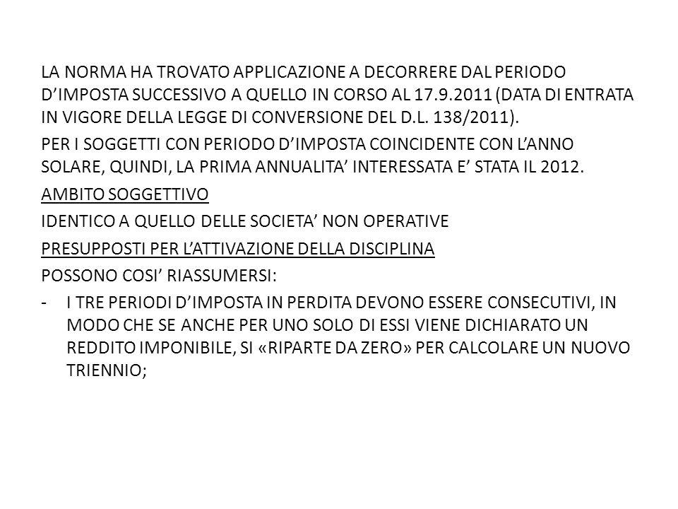 LA NORMA HA TROVATO APPLICAZIONE A DECORRERE DAL PERIODO D'IMPOSTA SUCCESSIVO A QUELLO IN CORSO AL 17.9.2011 (DATA DI ENTRATA IN VIGORE DELLA LEGGE DI CONVERSIONE DEL D.L. 138/2011).