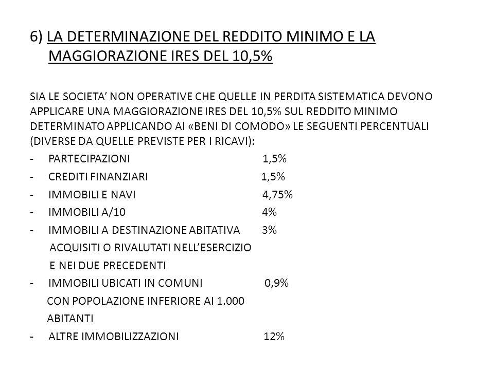 6) LA DETERMINAZIONE DEL REDDITO MINIMO E LA MAGGIORAZIONE IRES DEL 10,5%