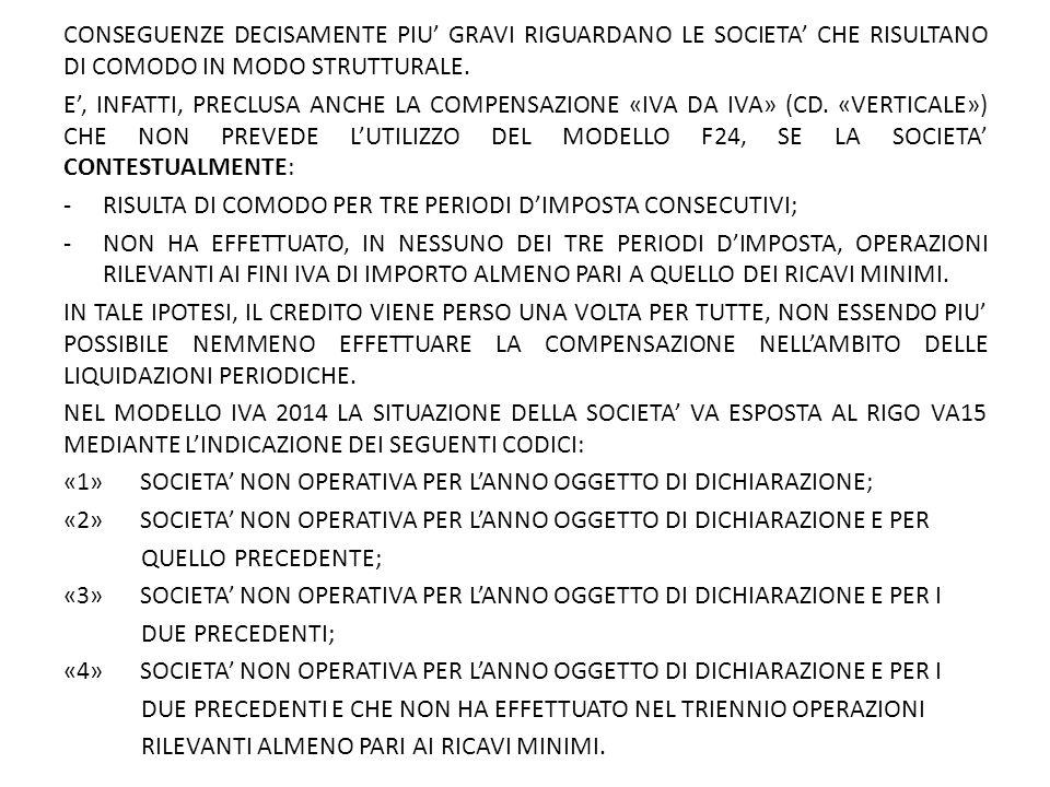 CONSEGUENZE DECISAMENTE PIU' GRAVI RIGUARDANO LE SOCIETA' CHE RISULTANO DI COMODO IN MODO STRUTTURALE.