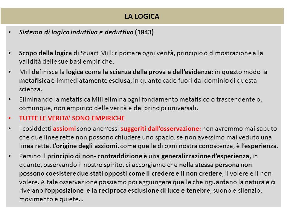 LA LOGICA Sistema di logica induttiva e deduttiva (1843)
