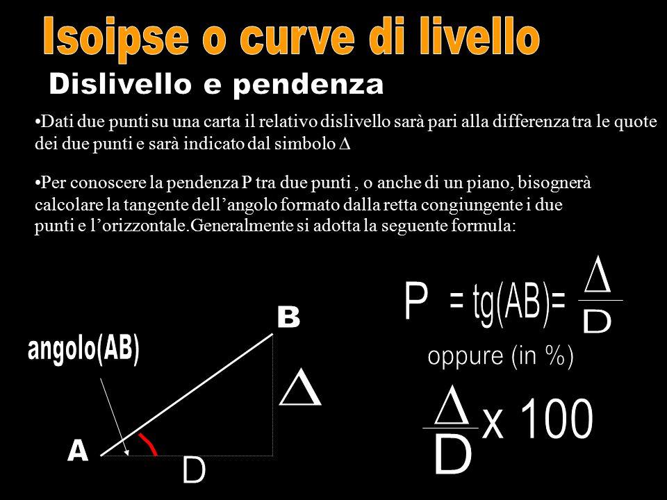 Isoipse o curve di livello