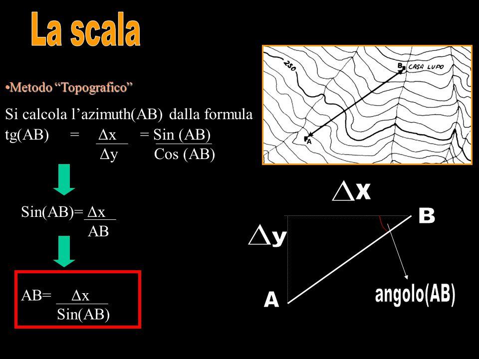 La scala D x B D y angolo(AB) A Si calcola l'azimuth(AB) dalla formula