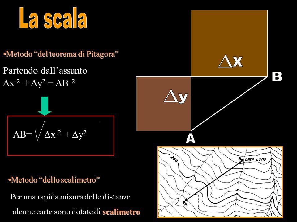 La scala D x B D y A Partendo dall'assunto Δx 2 + Δy2 = AB 2