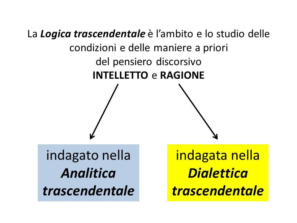 indagato nella Analitica trascendentale