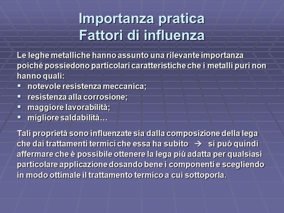 Importanza pratica Fattori di influenza