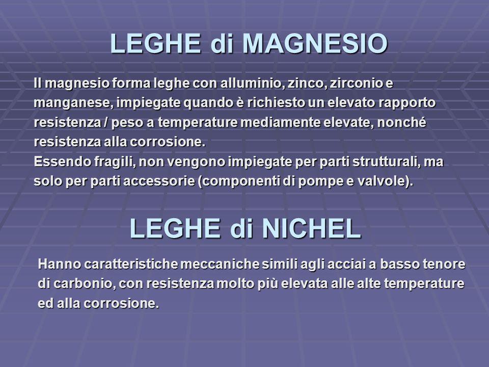 LEGHE di MAGNESIO LEGHE di NICHEL