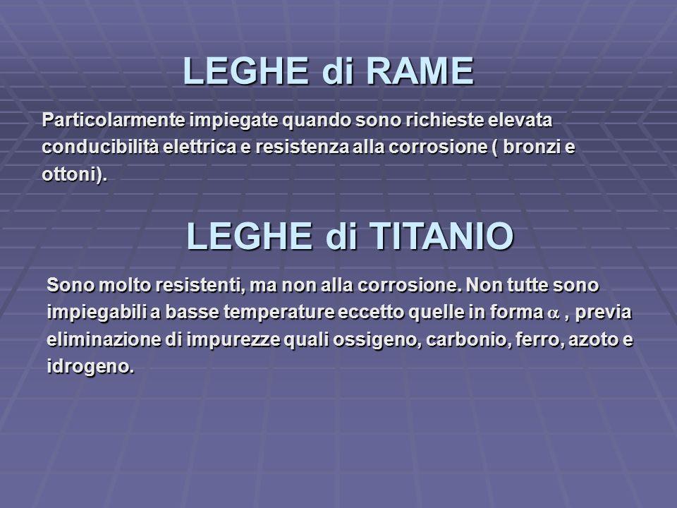 LEGHE di RAME LEGHE di TITANIO