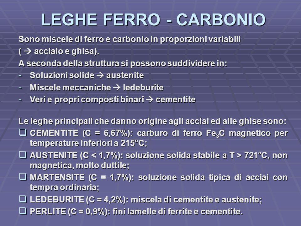 LEGHE FERRO - CARBONIO Sono miscele di ferro e carbonio in proporzioni variabili. (  acciaio e ghisa).