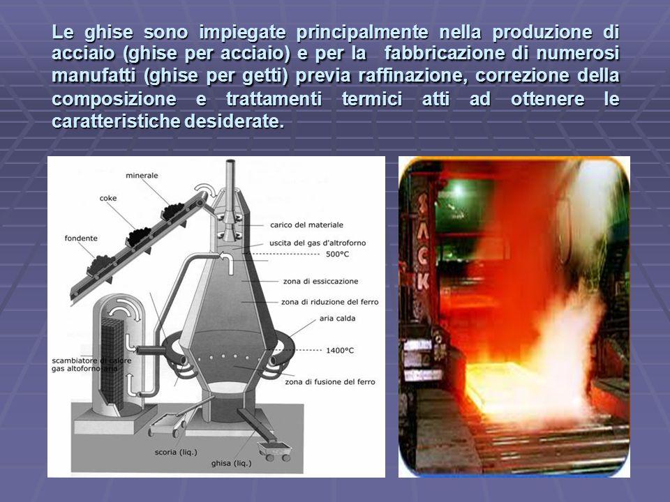 Le ghise sono impiegate principalmente nella produzione di acciaio (ghise per acciaio) e per la fabbricazione di numerosi manufatti (ghise per getti) previa raffinazione, correzione della composizione e trattamenti termici atti ad ottenere le caratteristiche desiderate.