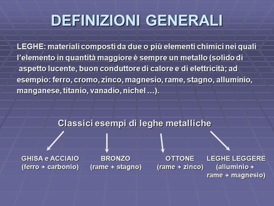 DEFINIZIONI GENERALI Classici esempi di leghe metalliche
