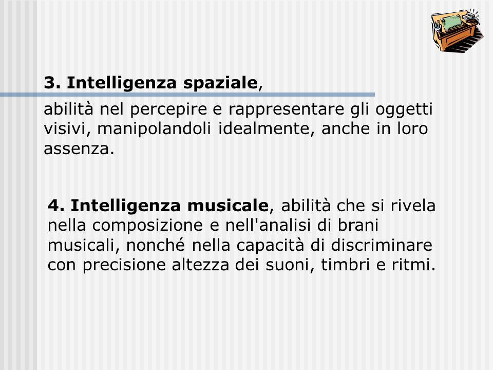 3. Intelligenza spaziale,