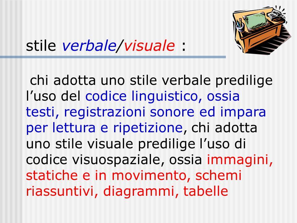 stile verbale/visuale :