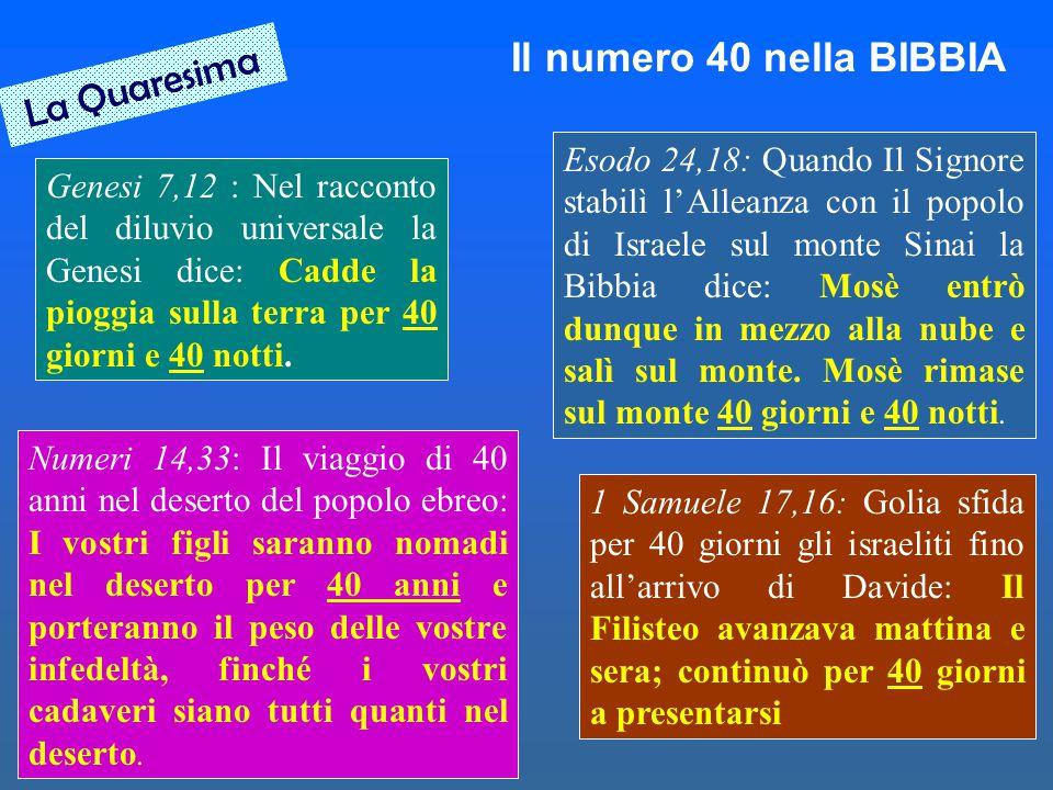 Il numero 40 nella BIBBIA La Quaresima