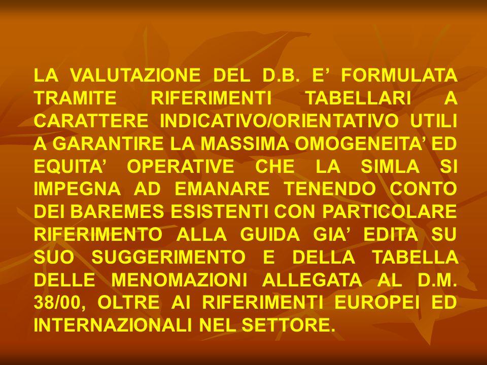 LA VALUTAZIONE DEL D.B.