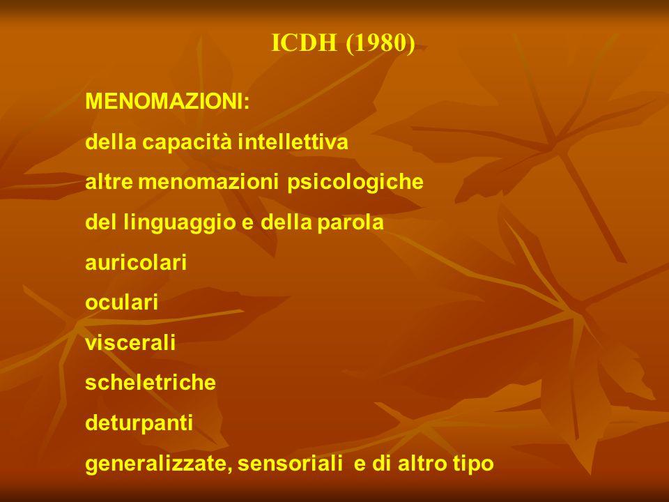ICDH (1980) MENOMAZIONI: della capacità intellettiva