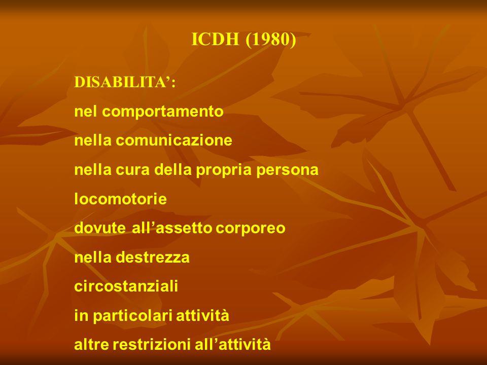 ICDH (1980) DISABILITA': nel comportamento nella comunicazione