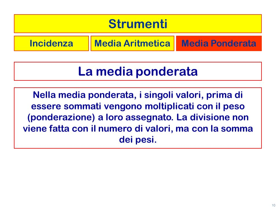Strumenti La media ponderata Incidenza Media Aritmetica