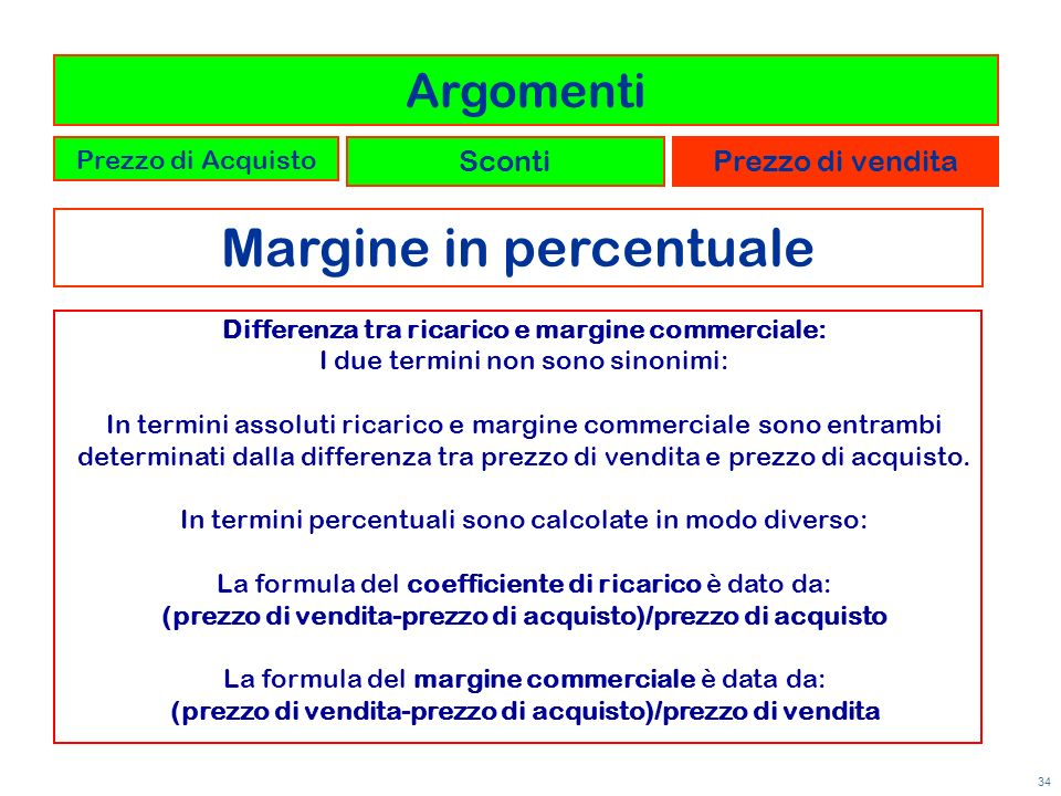Margine in percentuale