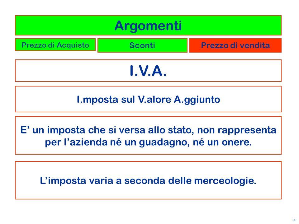I.V.A. Argomenti I.mposta sul V.alore A.ggiunto