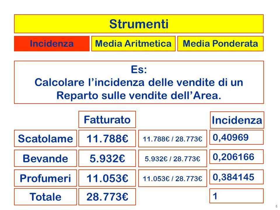 Strumenti Incidenza. Media Aritmetica. Media Ponderata. Es: Calcolare l'incidenza delle vendite di un Reparto sulle vendite dell'Area.