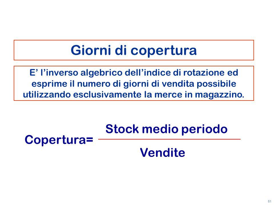 Giorni di copertura Stock medio periodo Copertura= Vendite