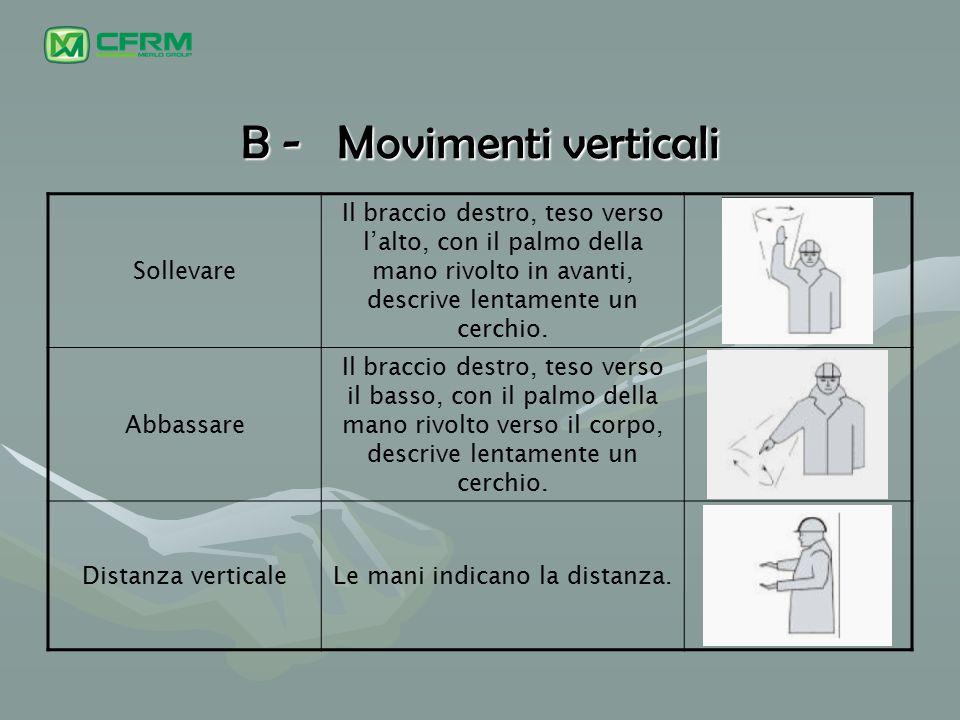 B - Movimenti verticali